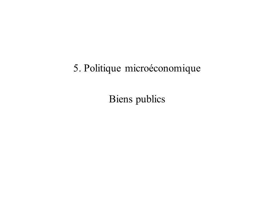 5. Politique microéconomique Biens publics