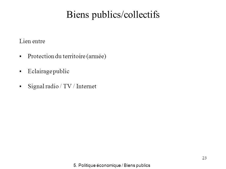 23 Biens publics/collectifs Lien entre Protection du territoire (armée) Eclairage public Signal radio / TV / Internet 5. Politique économique / Biens