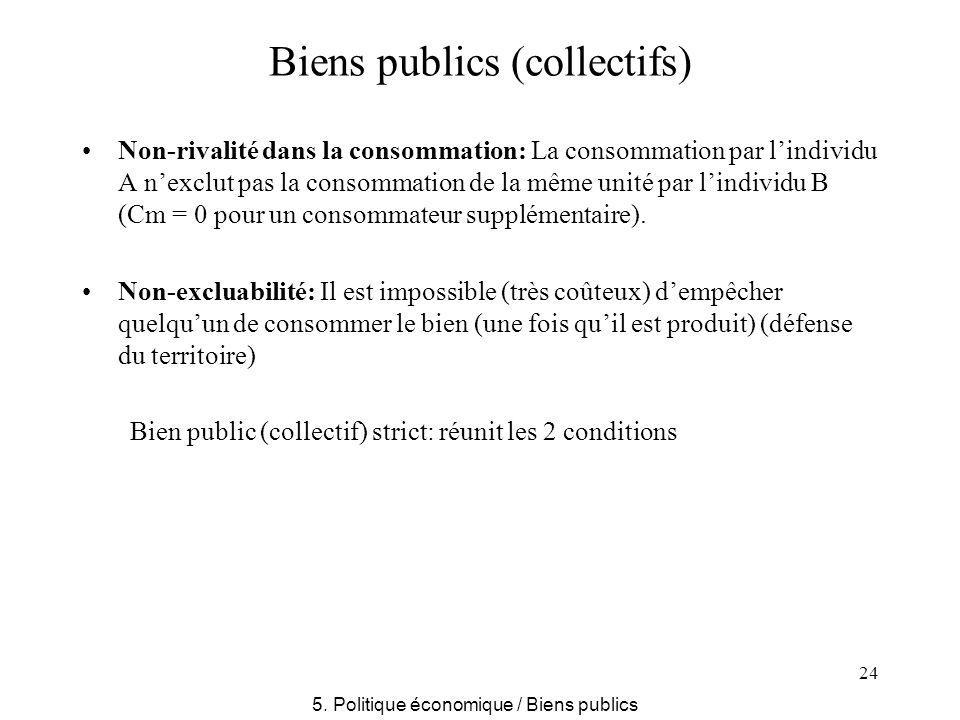 24 Biens publics (collectifs) Non-rivalité dans la consommation: La consommation par lindividu A nexclut pas la consommation de la même unité par lindividu B (Cm = 0 pour un consommateur supplémentaire).