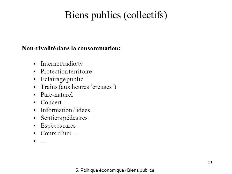 25 Biens publics (collectifs) Non-rivalité dans la consommation: Internet/radio/tv Protection territoire Eclairage public Trains (aux heures creuses)