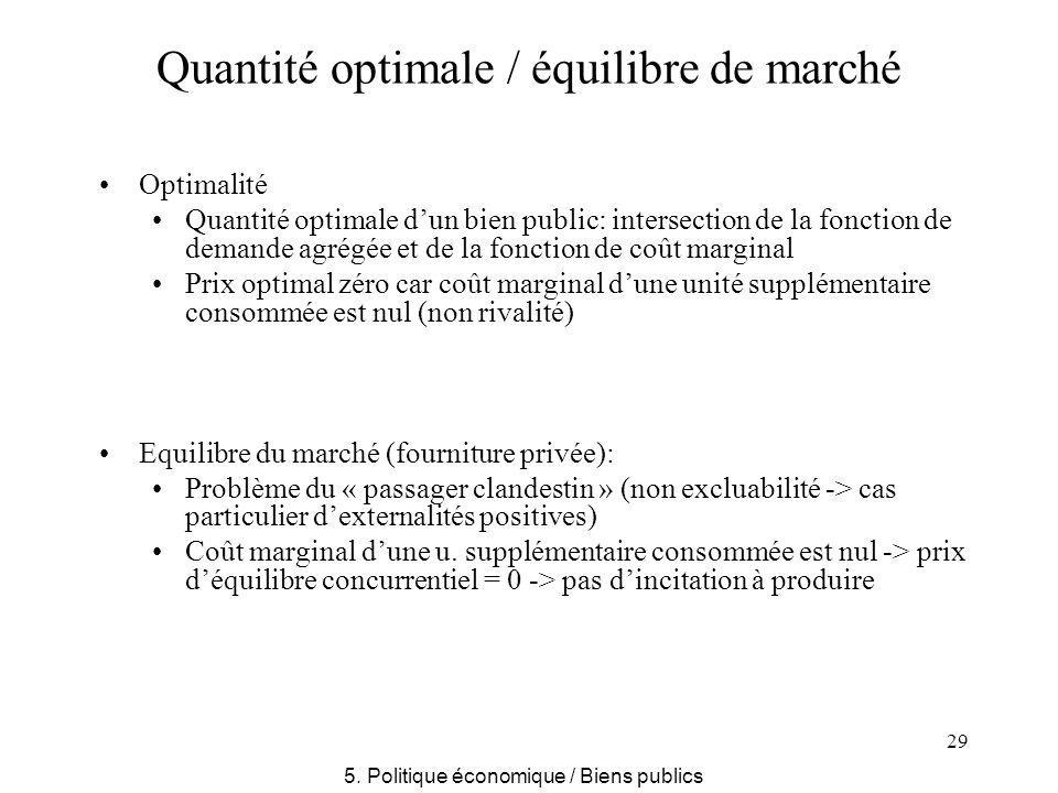 29 Quantité optimale / équilibre de marché Optimalité Quantité optimale dun bien public: intersection de la fonction de demande agrégée et de la fonction de coût marginal Prix optimal zéro car coût marginal dune unité supplémentaire consommée est nul (non rivalité) Equilibre du marché (fourniture privée): Problème du « passager clandestin » (non excluabilité -> cas particulier dexternalités positives) Coût marginal dune u.