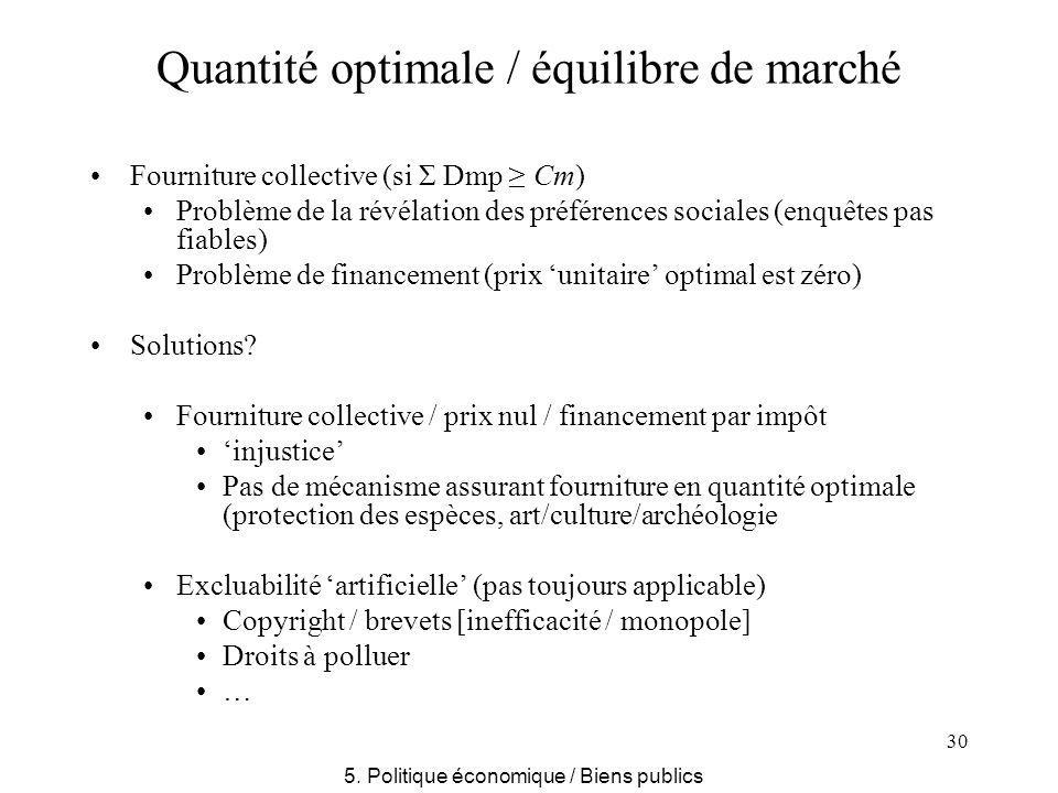 30 Quantité optimale / équilibre de marché Fourniture collective (si Σ Dmp Cm) Problème de la révélation des préférences sociales (enquêtes pas fiable