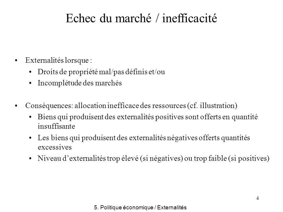 4 Externalités lorsque : Droits de propriété mal/pas définis et/ou Incomplétude des marchés Conséquences: allocation inefficace des ressources (cf.