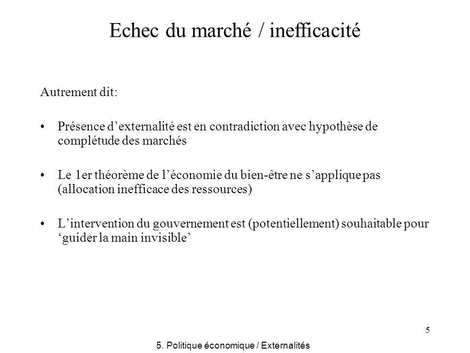 16 http://www.powernext.fr 5. Politique économique / Externalités
