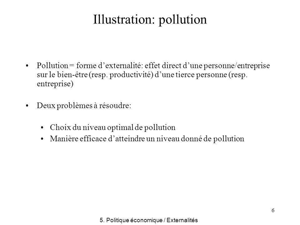 6 Pollution = forme dexternalité: effet direct dune personne/entreprise sur le bien-être (resp. productivité) dune tierce personne (resp. entreprise)