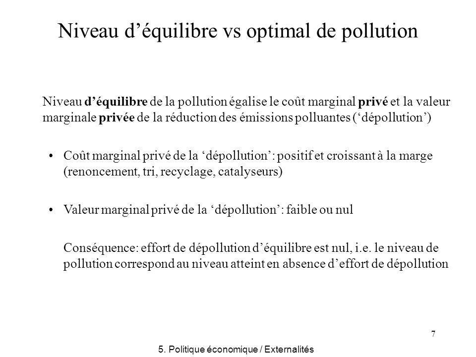 7 Niveau déquilibre de la pollution égalise le coût marginal privé et la valeur marginale privée de la réduction des émissions polluantes (dépollution) Coût marginal privé de la dépollution: positif et croissant à la marge (renoncement, tri, recyclage, catalyseurs) Valeur marginal privé de la dépollution: faible ou nul Conséquence: effort de dépollution déquilibre est nul, i.e.
