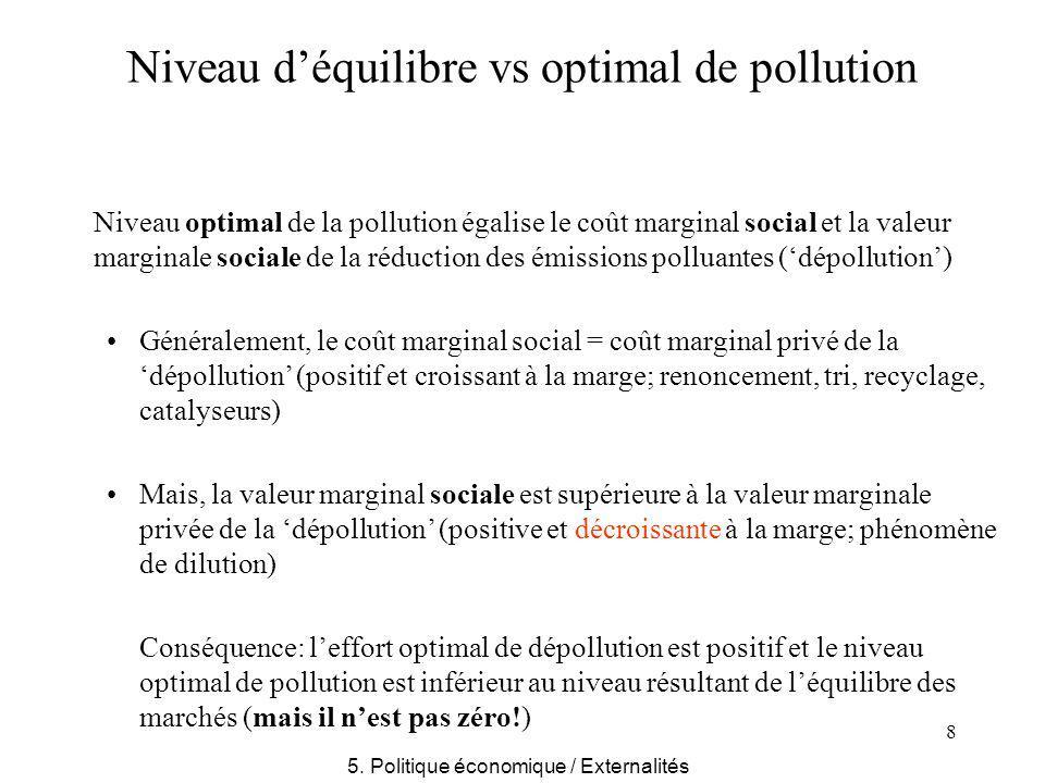 8 Niveau optimal de la pollution égalise le coût marginal social et la valeur marginale sociale de la réduction des émissions polluantes (dépollution) Généralement, le coût marginal social = coût marginal privé de la dépollution (positif et croissant à la marge; renoncement, tri, recyclage, catalyseurs) Mais, la valeur marginal sociale est supérieure à la valeur marginale privée de la dépollution (positive et décroissante à la marge; phénomène de dilution) Conséquence: leffort optimal de dépollution est positif et le niveau optimal de pollution est inférieur au niveau résultant de léquilibre des marchés (mais il nest pas zéro!) Niveau déquilibre vs optimal de pollution 5.