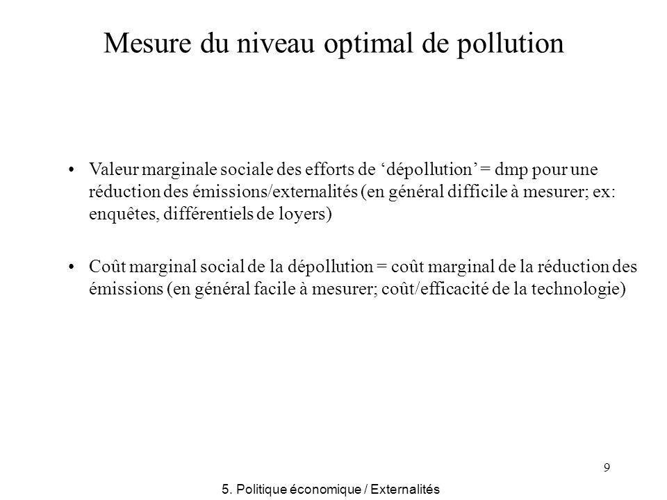9 Valeur marginale sociale des efforts de dépollution = dmp pour une réduction des émissions/externalités (en général difficile à mesurer; ex: enquêtes, différentiels de loyers) Coût marginal social de la dépollution = coût marginal de la réduction des émissions (en général facile à mesurer; coût/efficacité de la technologie) Mesure du niveau optimal de pollution 5.