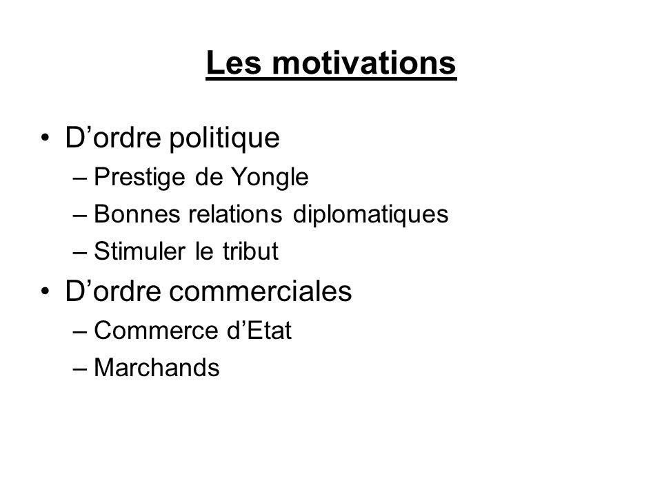 Les motivations Dordre politique –Prestige de Yongle –Bonnes relations diplomatiques –Stimuler le tribut Dordre commerciales –Commerce dEtat –Marchand