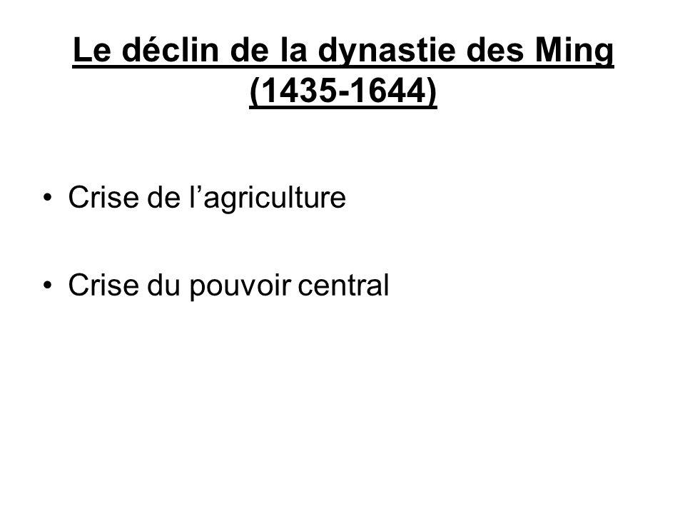 Le déclin de la dynastie des Ming (1435-1644) Crise de lagriculture Crise du pouvoir central