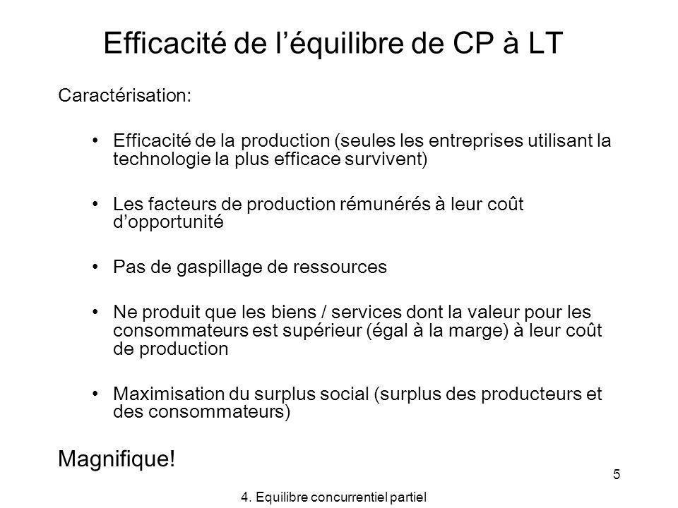 5 Efficacité de léquilibre de CP à LT Caractérisation: Efficacité de la production (seules les entreprises utilisant la technologie la plus efficace s