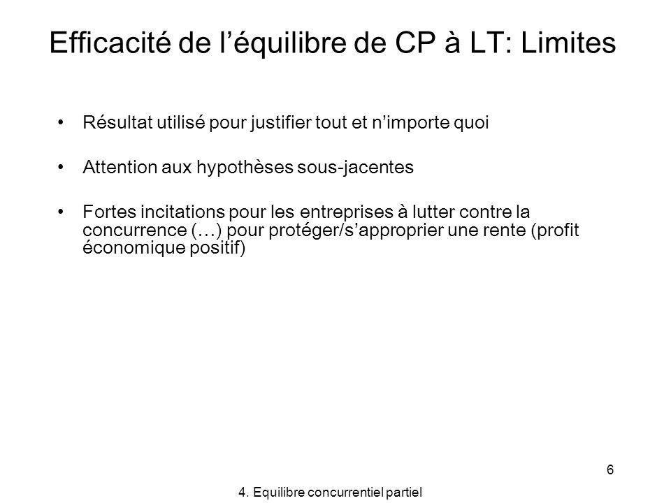 6 Efficacité de léquilibre de CP à LT: Limites Résultat utilisé pour justifier tout et nimporte quoi Attention aux hypothèses sous-jacentes Fortes inc
