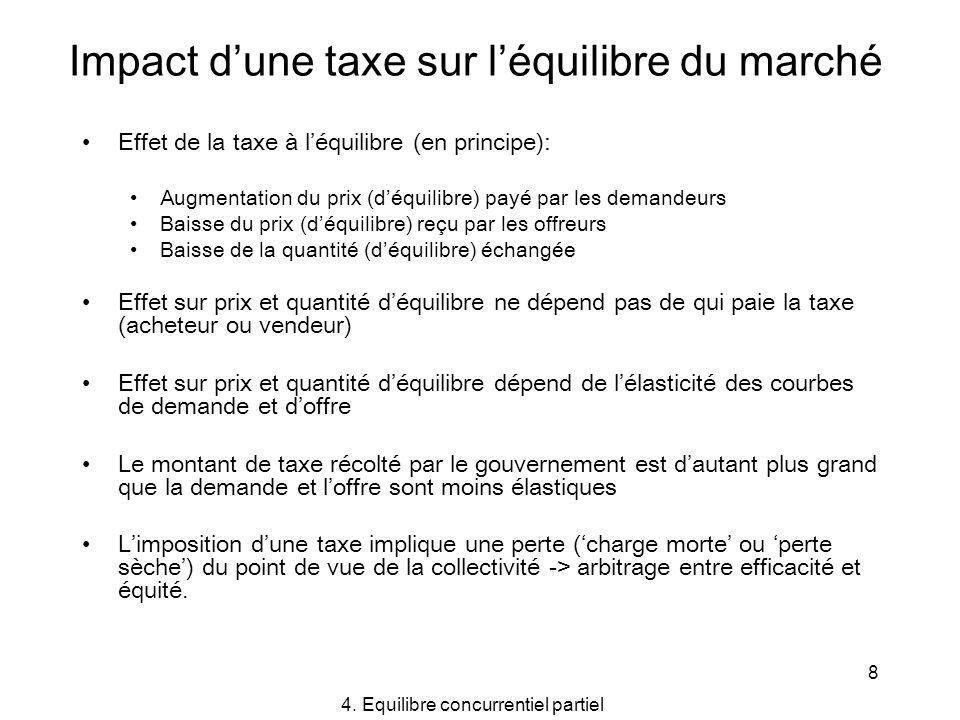 8 Impact dune taxe sur léquilibre du marché Effet de la taxe à léquilibre (en principe): Augmentation du prix (déquilibre) payé par les demandeurs Bai