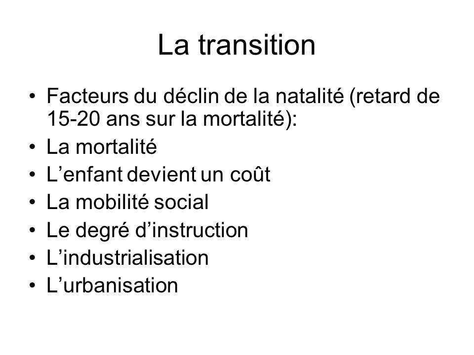 La transition Facteurs du déclin de la natalité (retard de 15-20 ans sur la mortalité): La mortalité Lenfant devient un coût La mobilité social Le deg