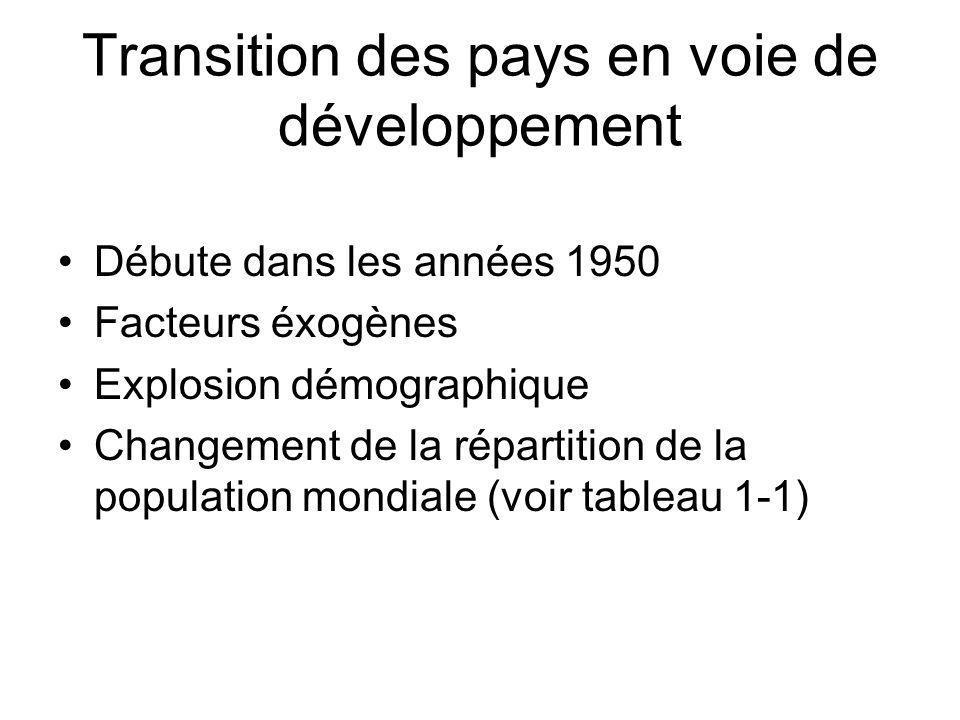 Transition des pays en voie de développement Débute dans les années 1950 Facteurs éxogènes Explosion démographique Changement de la répartition de la population mondiale (voir tableau 1-1)