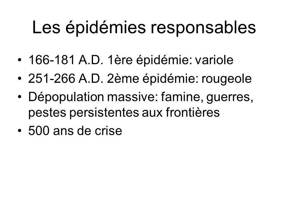 Les épidémies responsables 166-181 A.D. 1ère épidémie: variole 251-266 A.D. 2ème épidémie: rougeole Dépopulation massive: famine, guerres, pestes pers