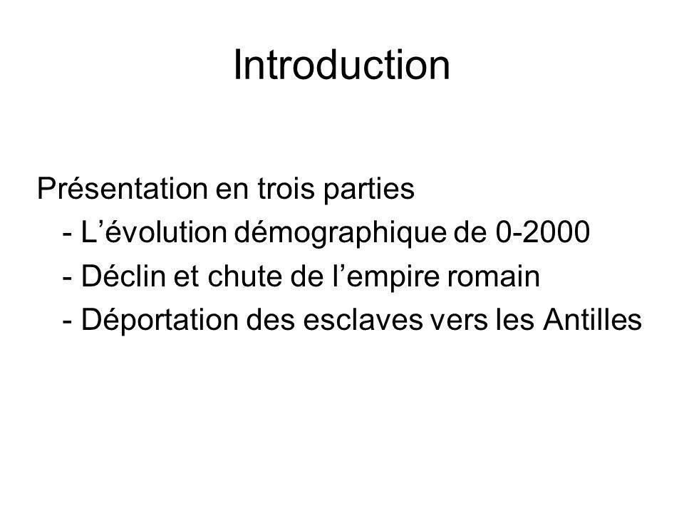 Introduction Présentation en trois parties - Lévolution démographique de 0-2000 - Déclin et chute de lempire romain - Déportation des esclaves vers les Antilles