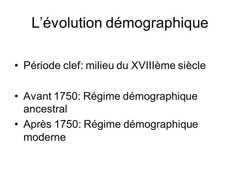 Lévolution démographique Période clef: milieu du XVIIIème siècle Avant 1750: Régime démographique ancestral Après 1750: Régime démographique moderne