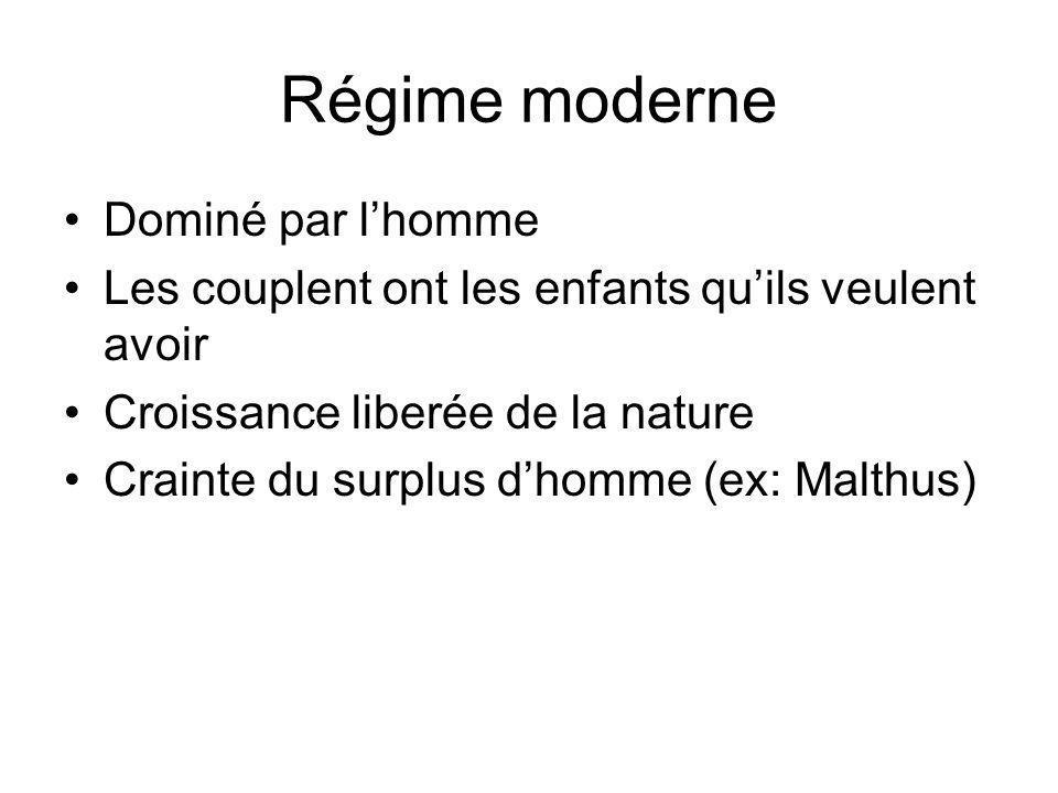 Régime moderne Dominé par lhomme Les couplent ont les enfants quils veulent avoir Croissance liberée de la nature Crainte du surplus dhomme (ex: Malthus)