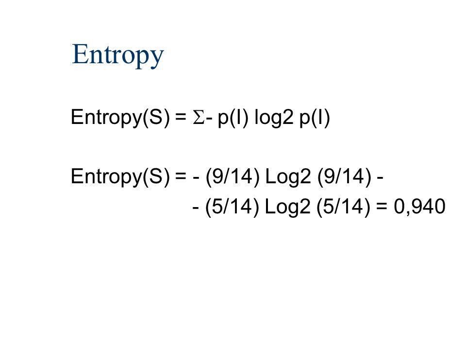 Entropy Entropy(S) = - p(I) log2 p(I) Entropy(S) = - (9/14) Log2 (9/14) - - (5/14) Log2 (5/14) = 0,940