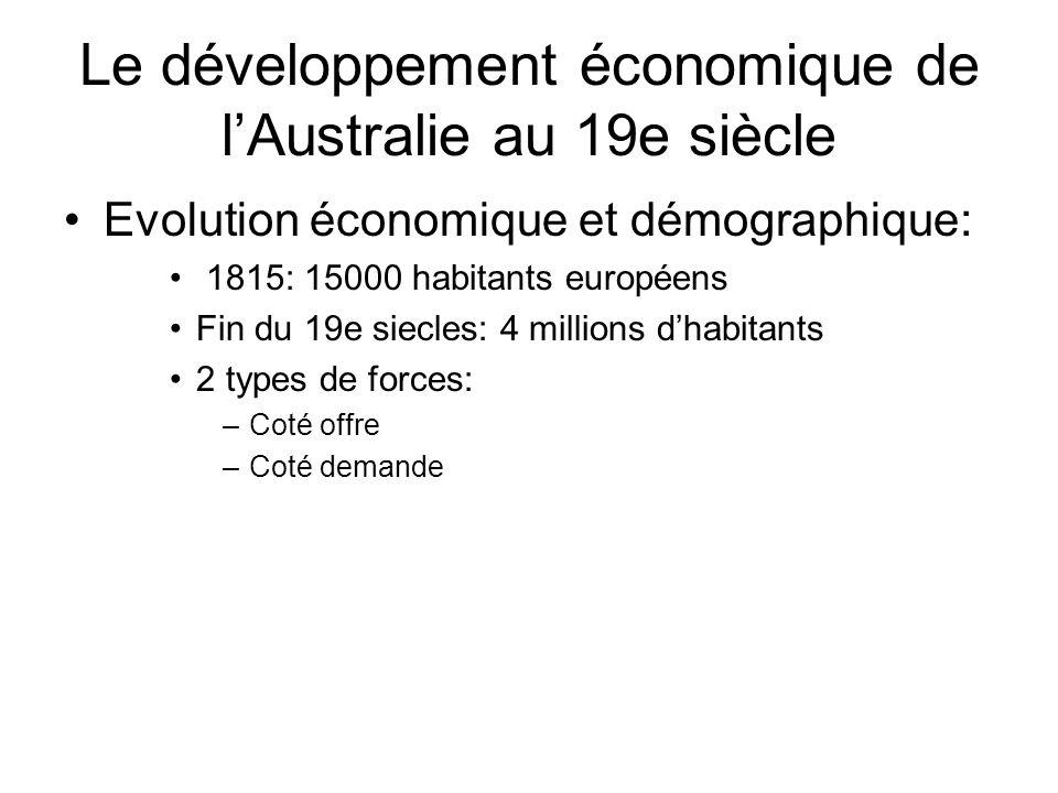 Le développement économique de lAustralie au 19e siècle Evolution économique et démographique: 1815: 15000 habitants européens Fin du 19e siecles: 4 millions dhabitants 2 types de forces: –Coté offre –Coté demande