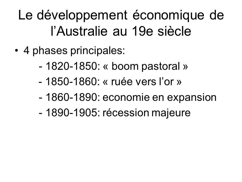 Le développement économique de lAustralie au 19e siècle 4 phases principales: - 1820-1850: « boom pastoral » - 1850-1860: « ruée vers lor » - 1860-1890: economie en expansion - 1890-1905: récession majeure