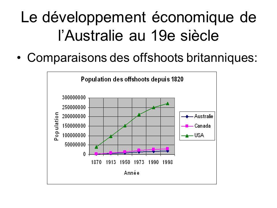 Le développement économique de lAustralie au 19e siècle Comparaisons des offshoots britanniques: