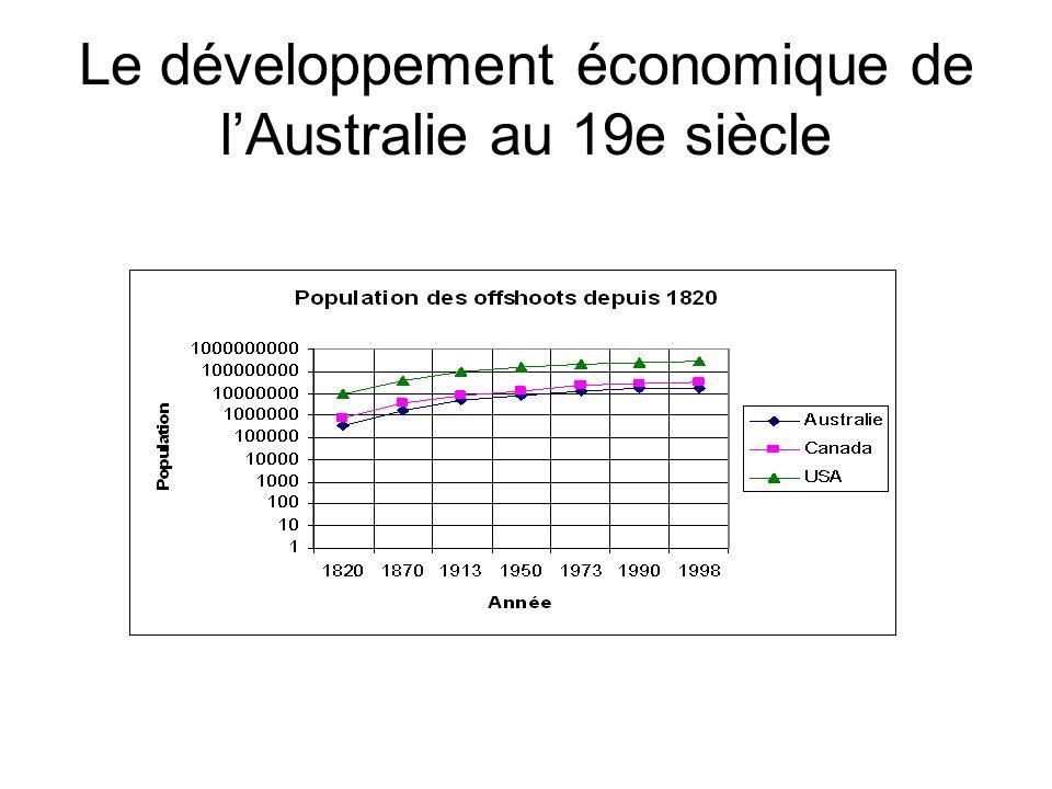 Le développement économique de lAustralie au 19e siècle
