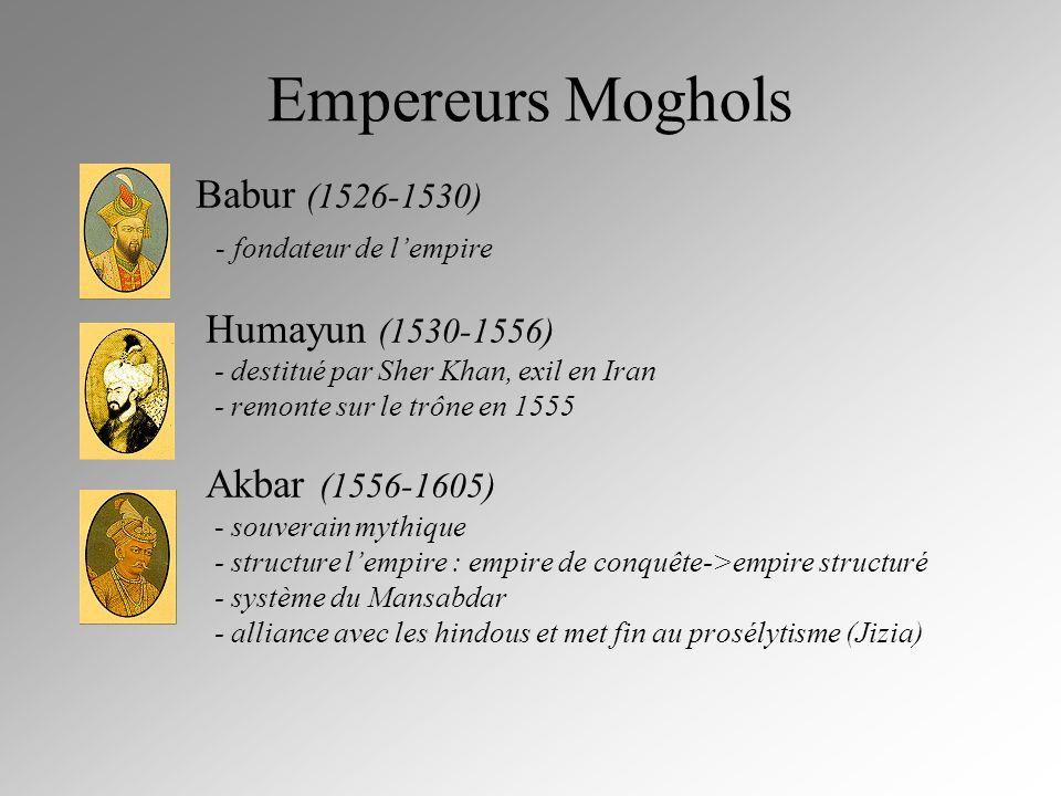 Empereurs Moghols Jahangir (1605-1627) - gestion de lhéritage de Akbar Shah Jahan (1628-1658) - âge dor des Moghols - Taj Mahal Aurangzeb (1556-1605) - retour aux valeurs islamistes fondamentales (Jizia) - conquêtes financées par laugmentation des impôts - révoltes rajpoutes et marathes - fin de lempire