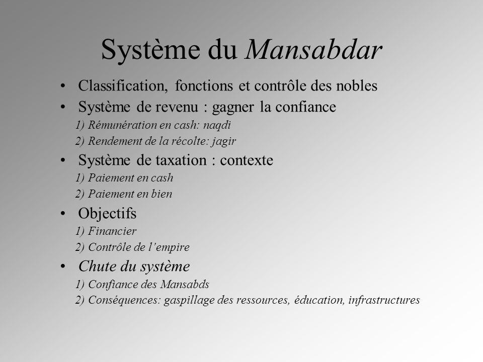 Système du Mansabdar Classification, fonctions et contrôle des nobles Système de revenu : gagner la confiance 1) Rémunération en cash: naqdi 2) Rendem