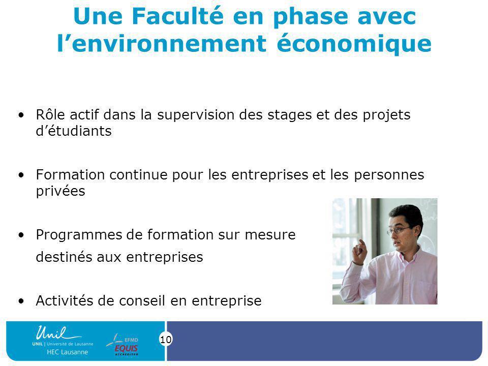 10 Une Faculté en phase avec lenvironnement économique Rôle actif dans la supervision des stages et des projets détudiants Formation continue pour les entreprises et les personnes privées Programmes de formation sur mesure destinés aux entreprises Activités de conseil en entreprise