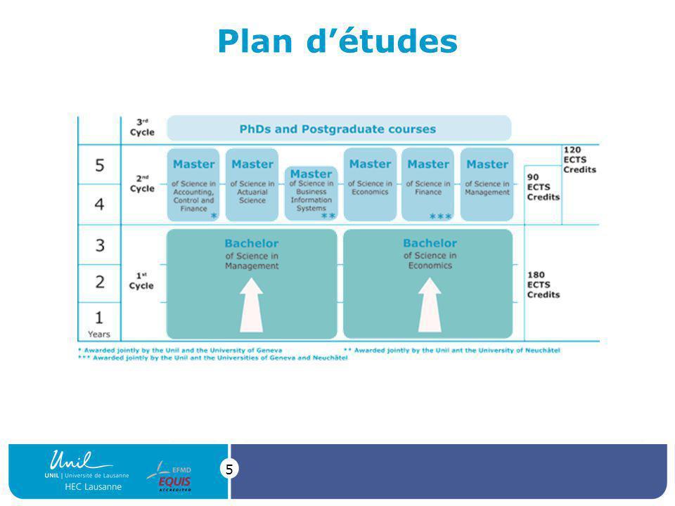 5 Plan détudes