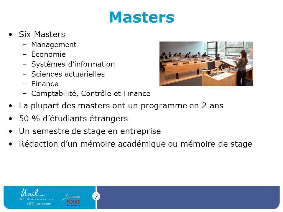 7 Masters Six Masters –Management –Economie –Systèmes dinformation –Sciences actuarielles –Finance –Comptabilité, Contrôle et Finance La plupart des masters ont un programme en 2 ans 50 % détudiants étrangers Un semestre de stage en entreprise Rédaction dun mémoire académique ou mémoire de stage