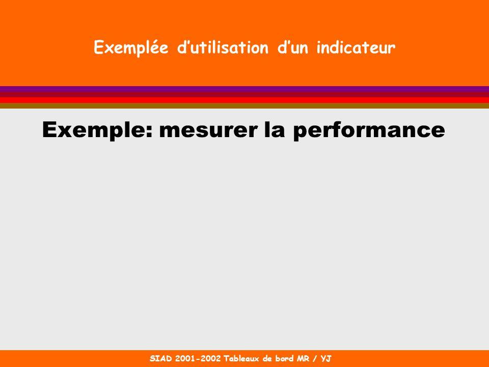 SIAD 2001-2002 Tableaux de bord MR / YJ Exemplée dutilisation dun indicateur Exemple: mesurer la performance