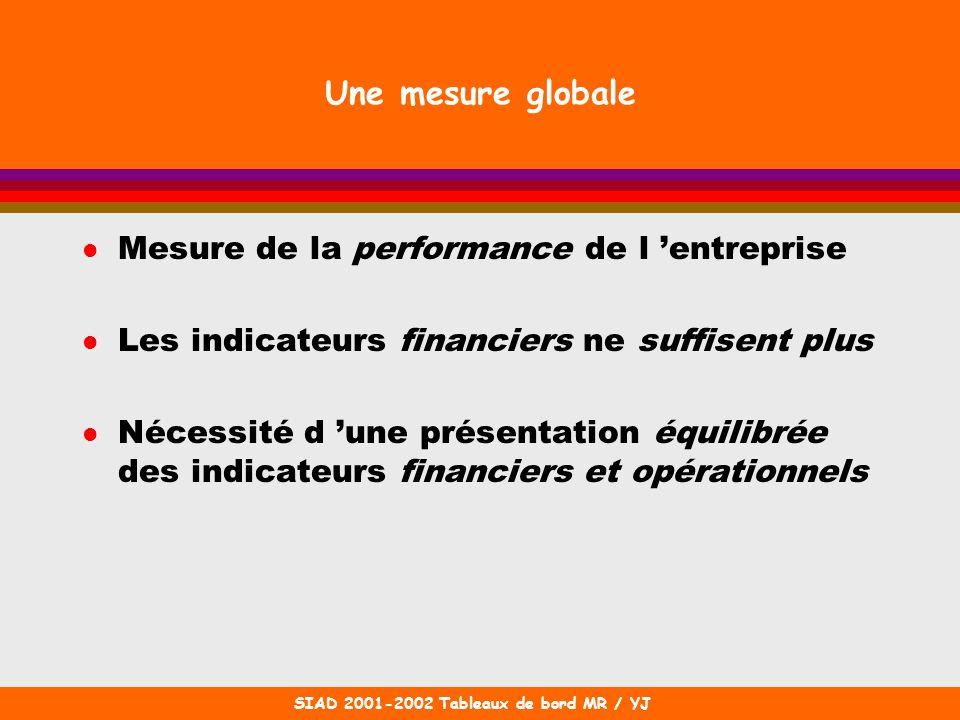 SIAD 2001-2002 Tableaux de bord MR / YJ Une mesure globale l Mesure de la performance de l entreprise l Les indicateurs financiers ne suffisent plus l