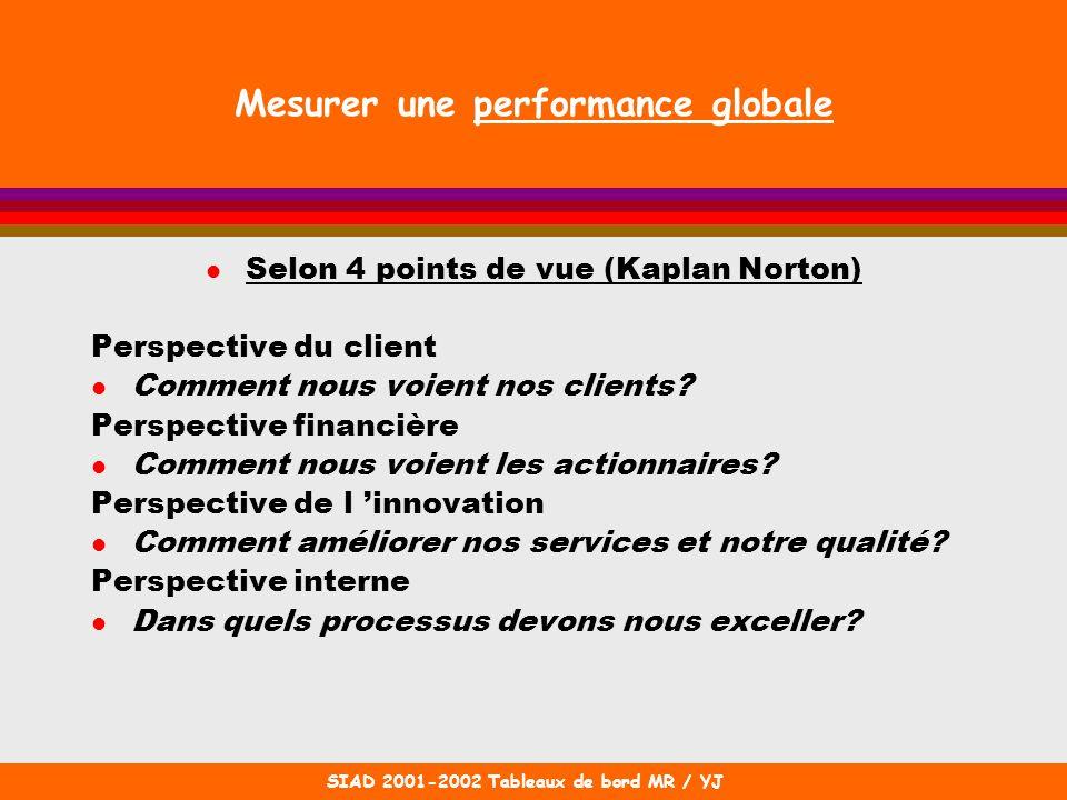 SIAD 2001-2002 Tableaux de bord MR / YJ Mesurer une performance globale l Selon 4 points de vue (Kaplan Norton) Perspective du client l Comment nous v