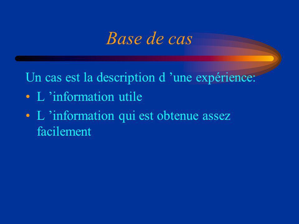 Base de cas Un cas est la description d une expérience: L information utile L information qui est obtenue assez facilement