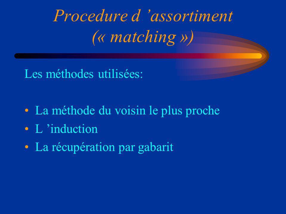 Procedure d assortiment (« matching ») Les méthodes utilisées: La méthode du voisin le plus proche L induction La récupération par gabarit
