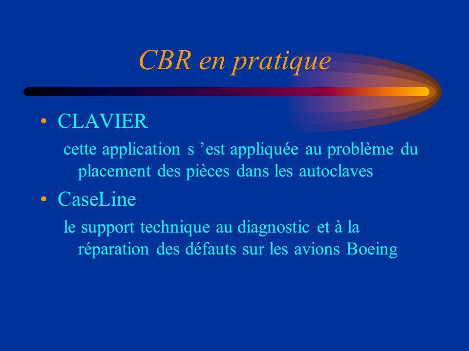 CBR en pratique CLAVIER cette application s est appliquée au problème du placement des pièces dans les autoclaves CaseLine le support technique au diagnostic et à la réparation des défauts sur les avions Boeing