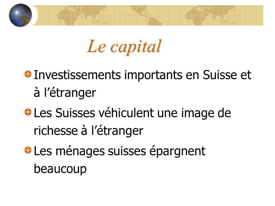 Le capital Investissements importants en Suisse et à létranger Les Suisses véhiculent une image de richesse à létranger Les ménages suisses épargnent beaucoup