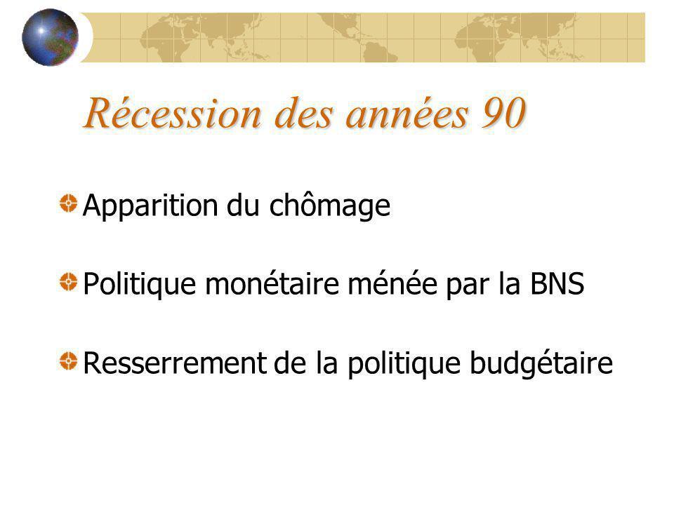 Récession des années 90 Apparition du chômage Politique monétaire ménée par la BNS Resserrement de la politique budgétaire