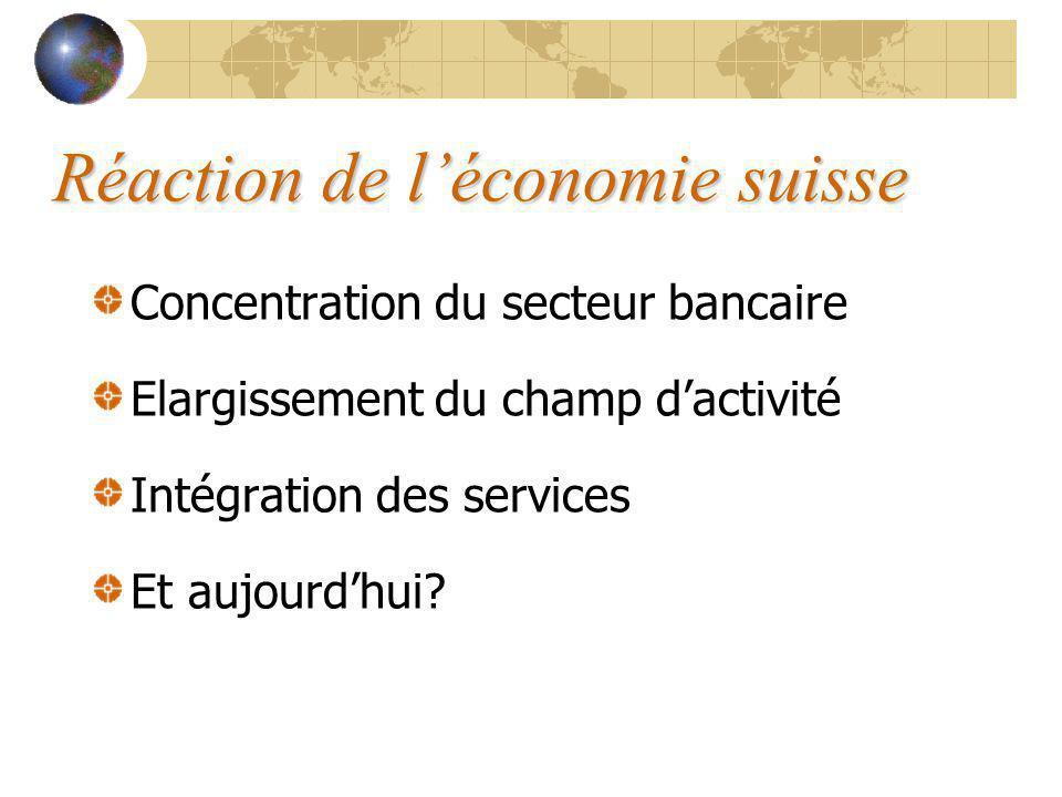 Réaction de léconomie suisse Concentration du secteur bancaire Elargissement du champ dactivité Intégration des services Et aujourdhui?