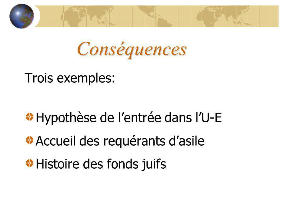 Conséquences Trois exemples: Hypothèse de lentrée dans lU-E Accueil des requérants dasile Histoire des fonds juifs