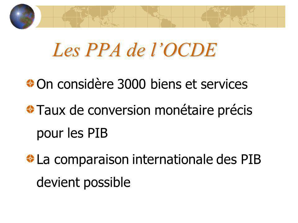 Les PPA de lOCDE On considère 3000 biens et services Taux de conversion monétaire précis pour les PIB La comparaison internationale des PIB devient possible