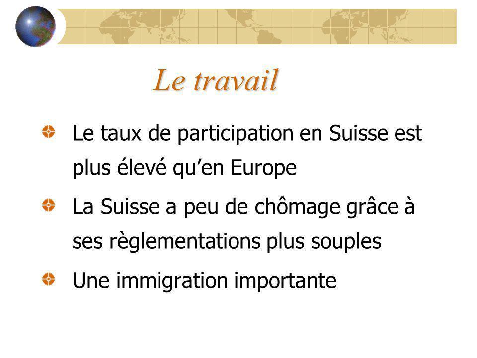 Le travail Le taux de participation en Suisse est plus élevé quen Europe La Suisse a peu de chômage grâce à ses règlementations plus souples Une immigration importante
