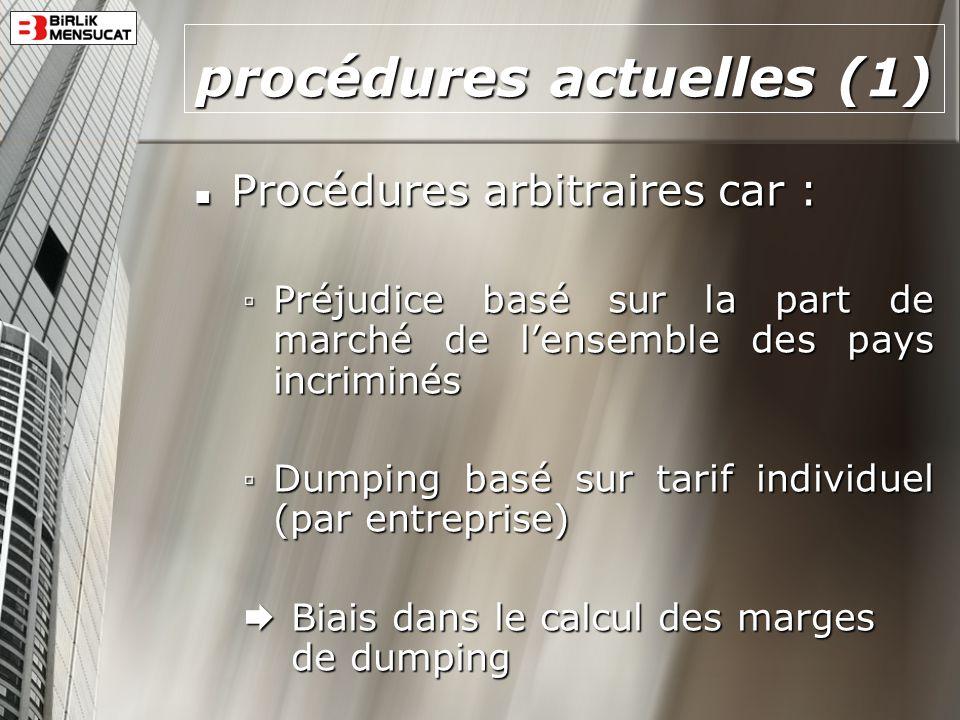 procédures actuelles (1) Procédures arbitraires car : Procédures arbitraires car : Préjudice basé sur la part de marché de lensemble des pays incrimin