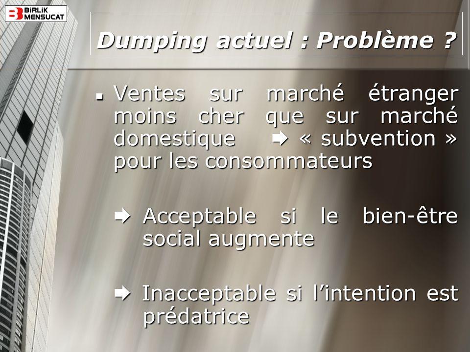 Dumping actuel : Problème ? Ventes sur marché étranger moins cher que sur marché domestique « subvention » pour les consommateurs Ventes sur marché ét