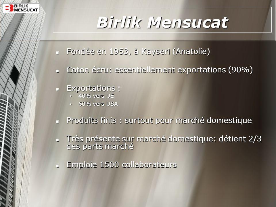 Birlik Mensucat Fondée en 1953, à Kayseri (Anatolie) Fondée en 1953, à Kayseri (Anatolie) Coton écru: essentiellement exportations (90%) Coton écru: e