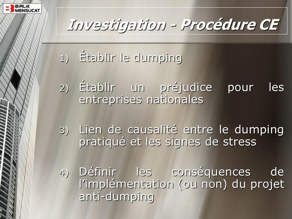 Investigation - Procédure CE 1) Établir le dumping 2) Établir un préjudice pour les entreprises nationales 3) Lien de causalité entre le dumping prati