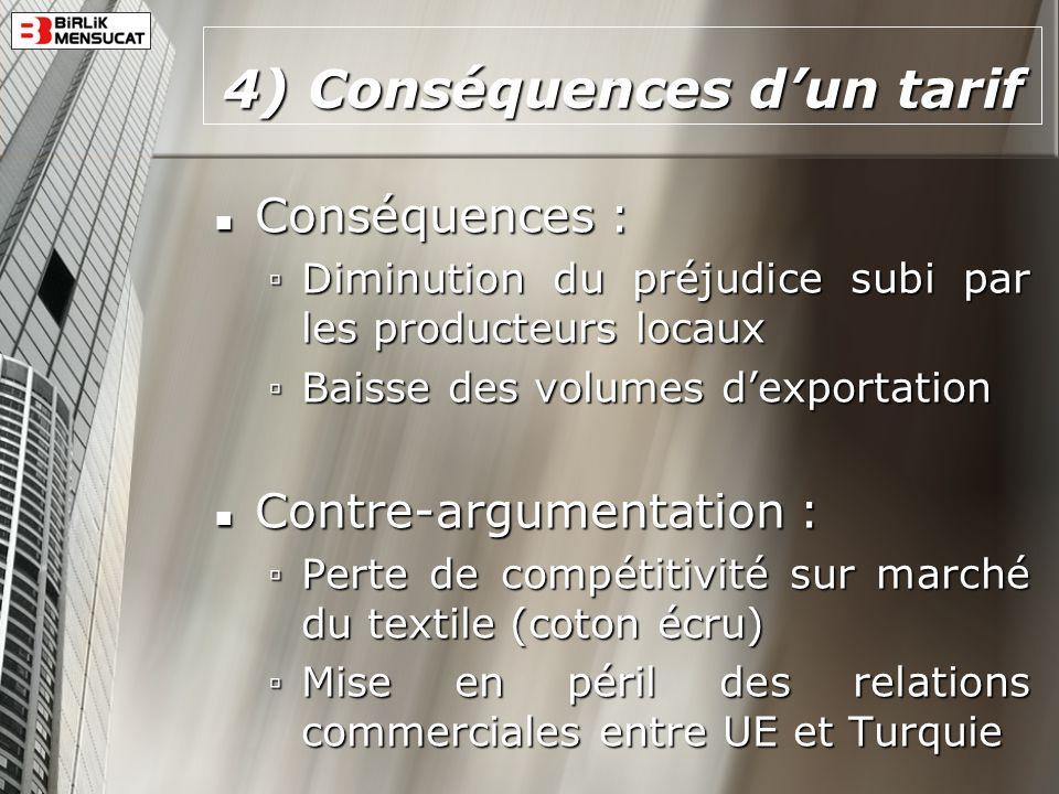 4) Conséquences dun tarif Conséquences : Conséquences : Diminution du préjudice subi par les producteurs locaux Diminution du préjudice subi par les p